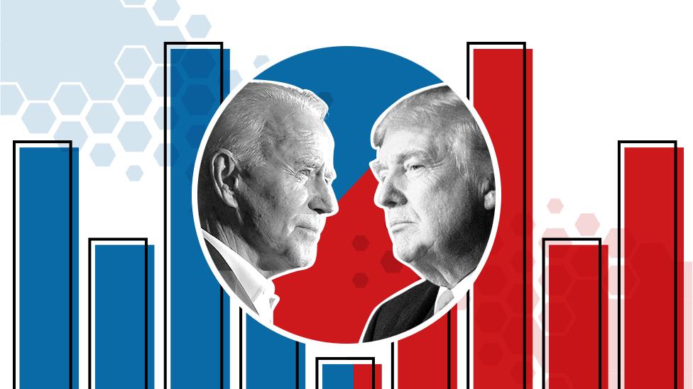 ترامب وبايدن يواصلان المعترك الانتخابي للوصول الى البيت الابيض